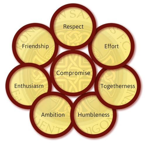 runcorn-saxons-football-club-philosophy-values-1